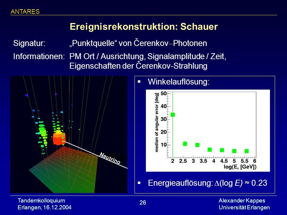 Tandemkolloquium Erlangen, 16.12.2004 Alexander Kappes Universität Erlangen 26 Ereignisrekonstruktion: Schauer Winkelauflösung: Energieauflösung: (log