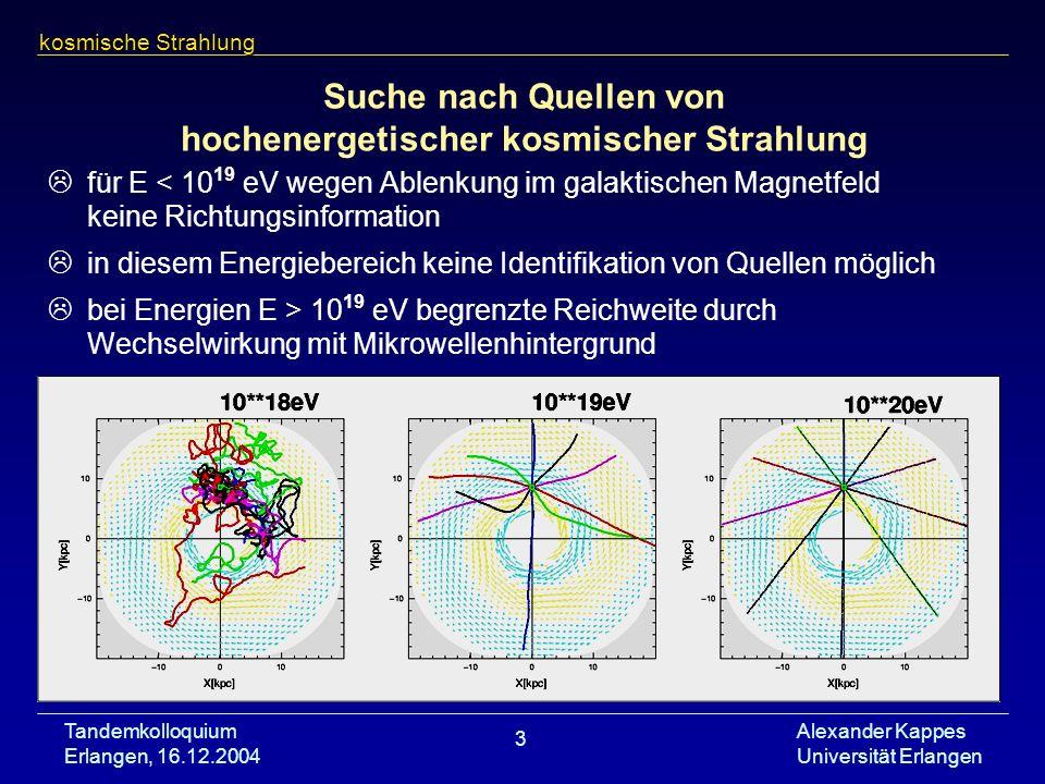 Tandemkolloquium Erlangen, 16.12.2004 Alexander Kappes Universität Erlangen 3 Suche nach Quellen von hochenergetischer kosmischer Strahlung für E < 10