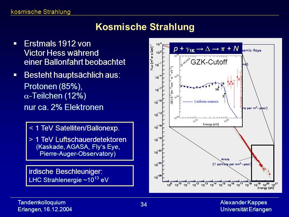 Tandemkolloquium Erlangen, 16.12.2004 Alexander Kappes Universität Erlangen 34 Kosmische Strahlung Erstmals 1912 von Victor Hess während einer Ballonf
