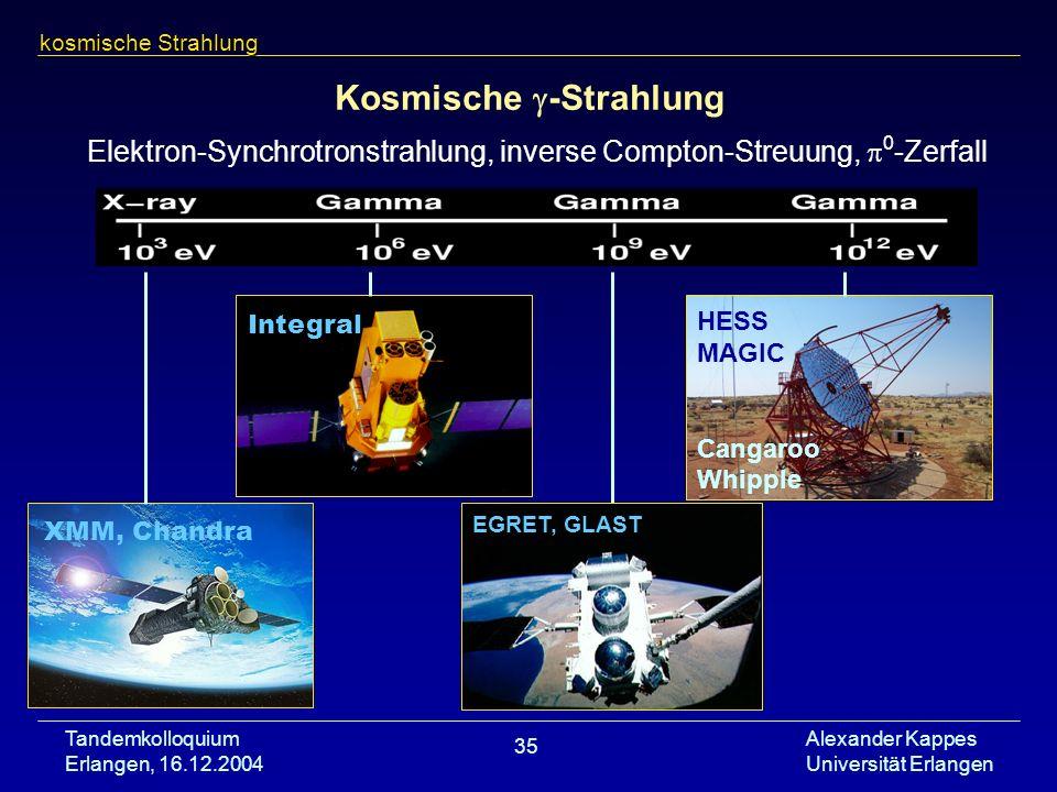 Tandemkolloquium Erlangen, 16.12.2004 Alexander Kappes Universität Erlangen 35 Kosmische -Strahlung Elektron-Synchrotronstrahlung, inverse Compton-Str