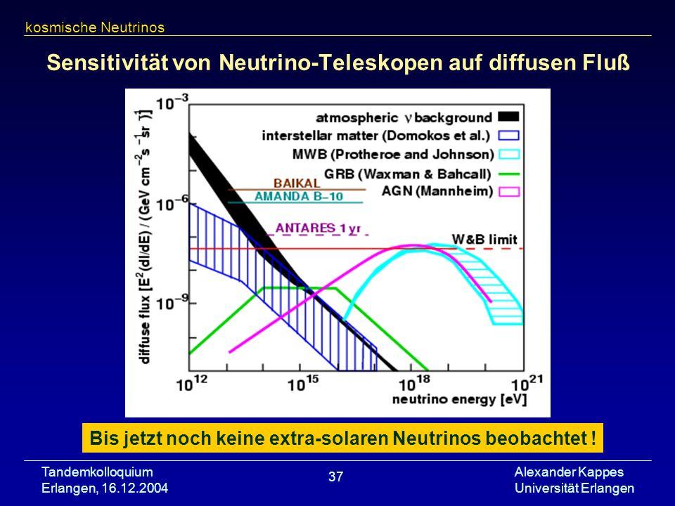 Tandemkolloquium Erlangen, 16.12.2004 Alexander Kappes Universität Erlangen 37 Sensitivität von Neutrino-Teleskopen auf diffusen Fluß kosmische Neutri