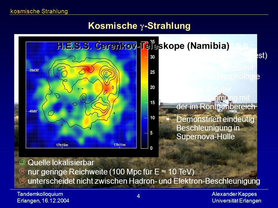 Tandemkolloquium Erlangen, 16.12.2004 Alexander Kappes Universität Erlangen 4 Kosmische -Strahlung RXJ 1713 with H.E.S.S.: (Galaktischer Supernovarest