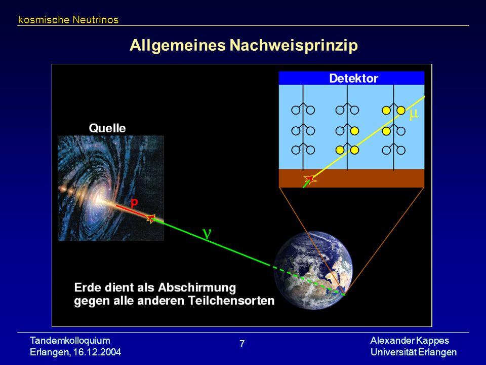 Tandemkolloquium Erlangen, 16.12.2004 Alexander Kappes Universität Erlangen 7 Allgemeines Nachweisprinzip kosmische Neutrinos