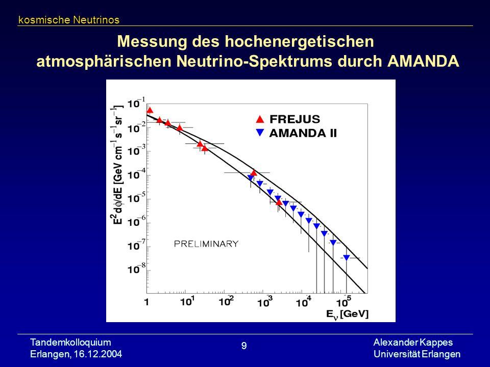 Tandemkolloquium Erlangen, 16.12.2004 Alexander Kappes Universität Erlangen 9 Messung des hochenergetischen atmosphärischen Neutrino-Spektrums durch A