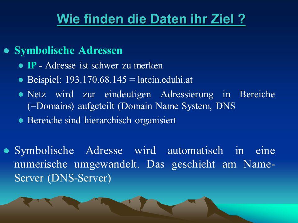 Wie finden die Daten ihr Ziel ? Wie finden die Daten ihr Ziel ? l Symbolische Adressen Symbolische Adressen l IP - Adresse ist schwer zu merken IP - A
