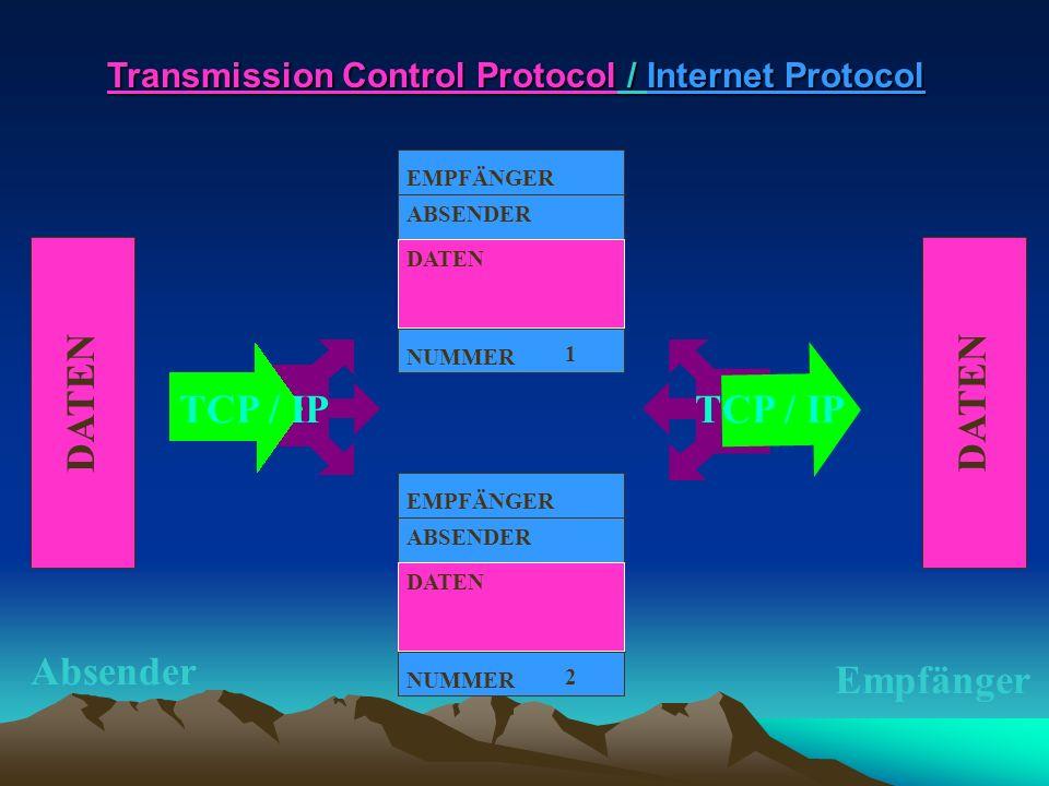 Transmission Control Protocol / Internet Protocol Transmission Control Protocol / Internet Protocol DATEN Absender TCP / IP EMPFÄNGER ABSENDER DATEN N