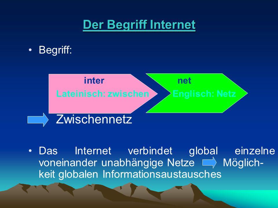 Der Begriff Internet Begriff: inter net Lateinisch: zwischen Englisch: Netz Zwischennetz Das Internet verbindet global einzelne voneinander unabhängig