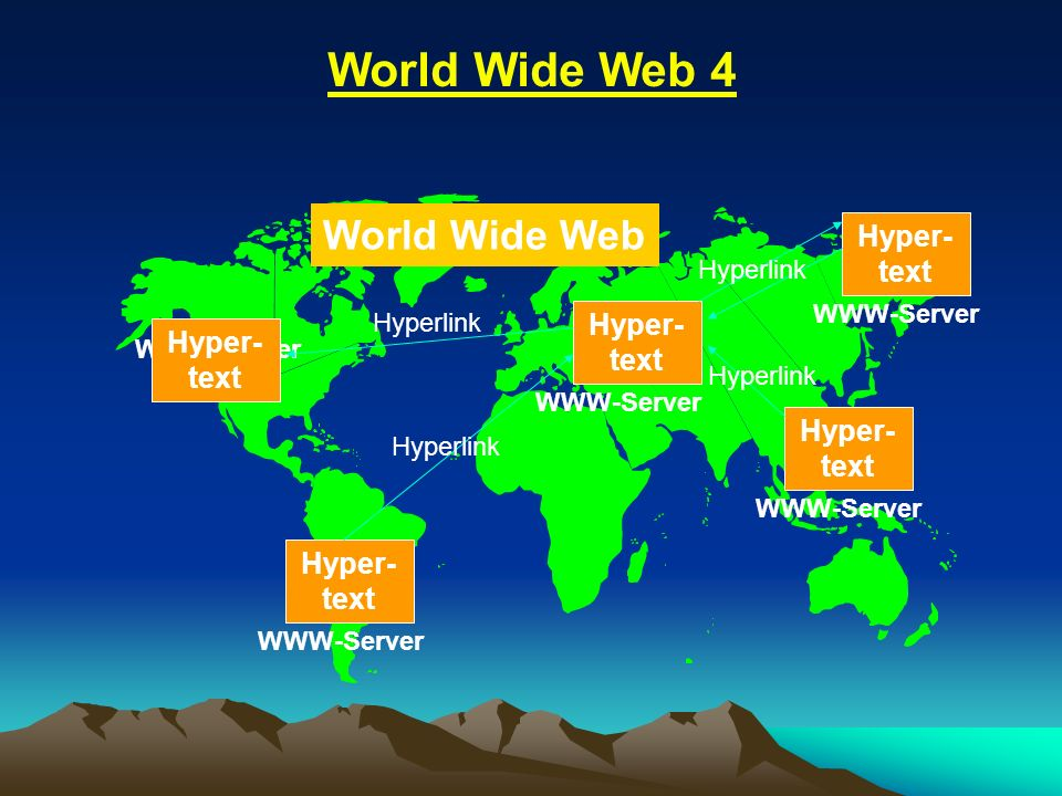 World Wide Web 4