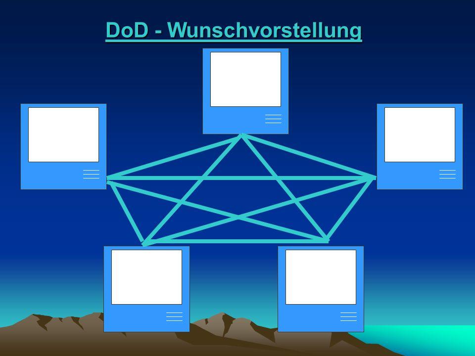 World Wide Web 2 MS Internet- l Objekte – Text – Bild – Ton – Video l Struktur – Hypermedia l Programme – Explorer – Netscape Navigator