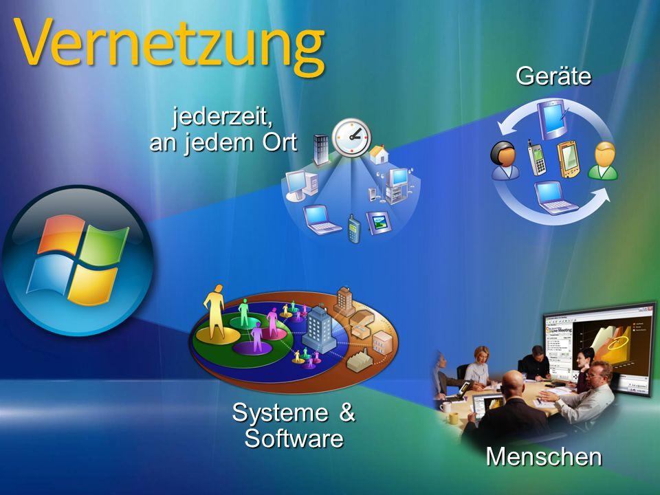 Windows Vista – Gesteigerte Produktivität Synchronisations-Manager für Daten und Services Schnelle Synchronisierung zwischen multiplen PCs Prozeß- Support Volltextsuche über sämtliche Dateiformate, inklusive Desktop und Server Schneller Cache-Speicher für alle aufgerufenen Inhalte Filter und Stacks Gruppierung und Organisation von Dateien Information Overflow Vista bildet die technologische Basis, um die Flut von Informationen zu bewältigen und ermöglicht ausgezeichnete Effizienz und Effektivität Einfaches und sicheres File-Sharing innerhalb von Arbeitsgruppen, Domains und dem Internet Verbinden und Austauschen direkt über P2P Broadcasting von Präsentationen, Files und Chats Teamwork / Produktivität Übertragen von Nutzereinstellungen und Daten auf jeden beliebigen PC im Unternehmensnetzwerk Haupteinstellungen automatisch an laufendes Netzwerk anpassen Instant-On, Multi-Monitor, zuverlässiger power state transitions Nutzer- freundlichkeit Device PnP – Windows Mobile und 3 rd party devices Einfaches Networking und Netzwerk-Roaming (von Kabel auf kabellos & von Hotspot zu Hotspot) LOB Anwendungen und Desktops über Internet ohne VPN Kompatibilität / Integration Zeitersparnis für Suchen bis zu 80%