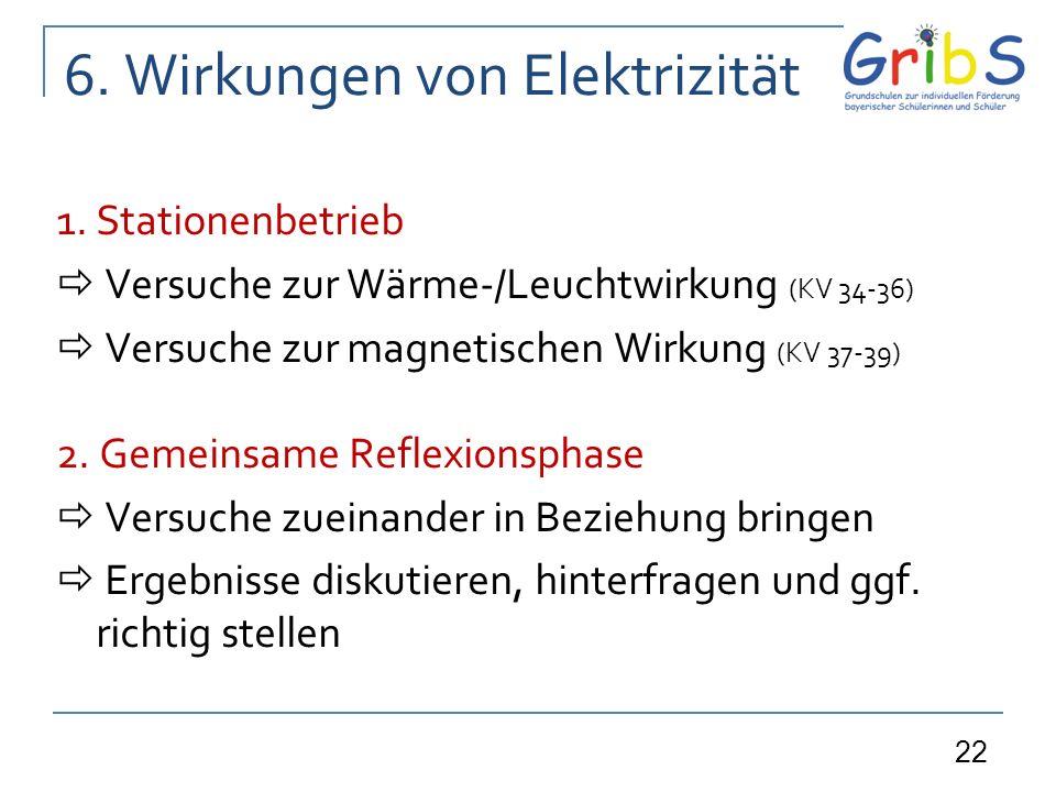 22 6. Wirkungen von Elektrizität 1. Stationenbetrieb Versuche zur Wärme-/Leuchtwirkung (KV 34-36) Versuche zur magnetischen Wirkung (KV 37-39) 2. Geme