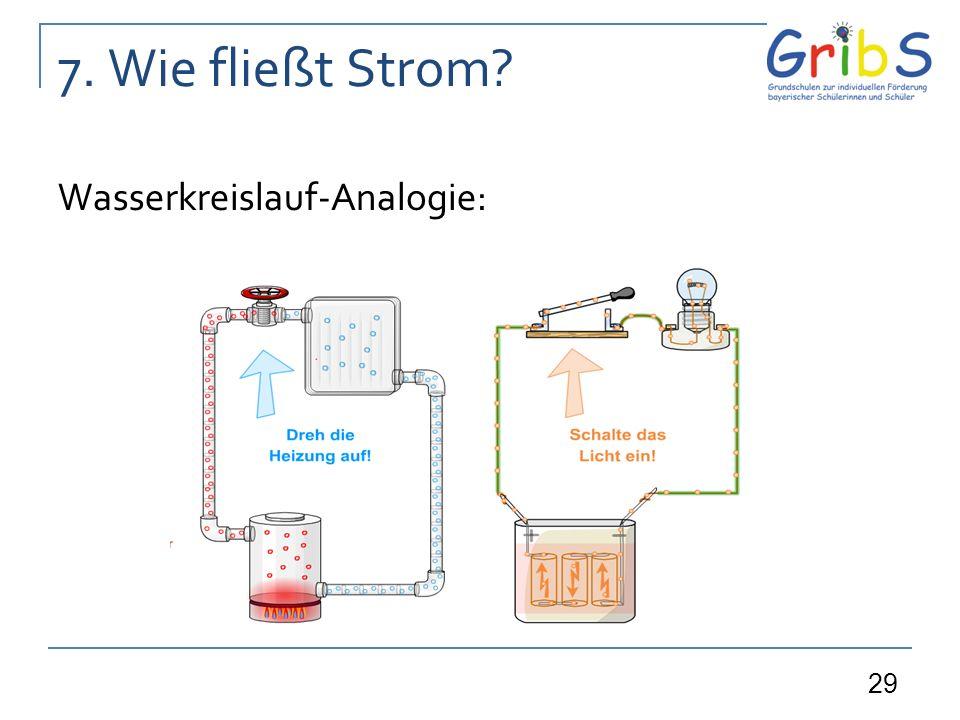 29 7. Wie fließt Strom? Wasserkreislauf-Analogie: