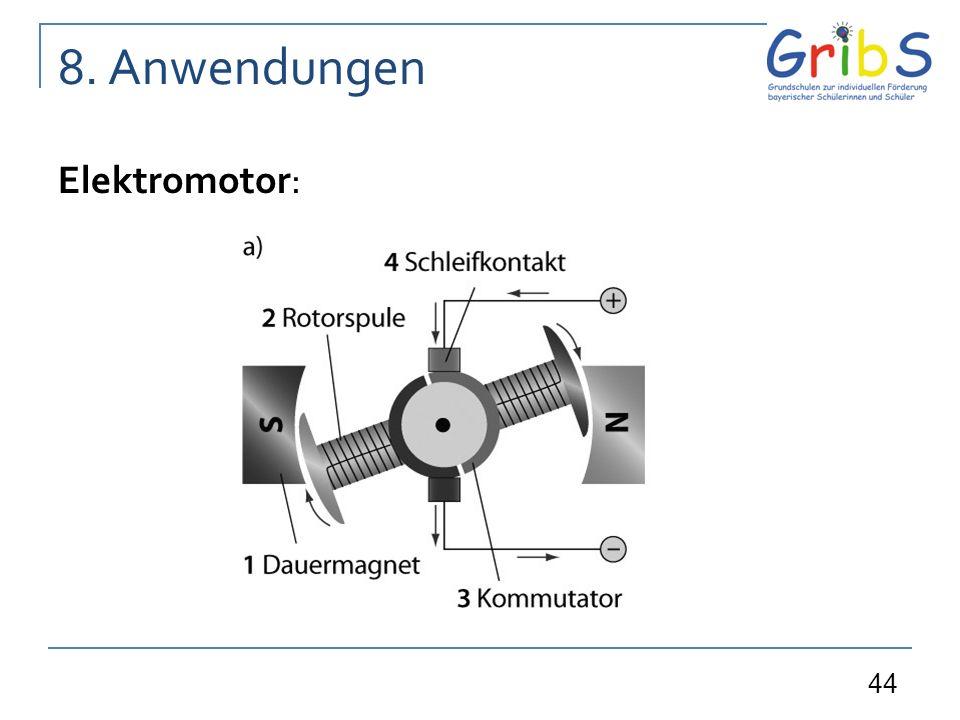 44 Elektromotor: 8. Anwendungen