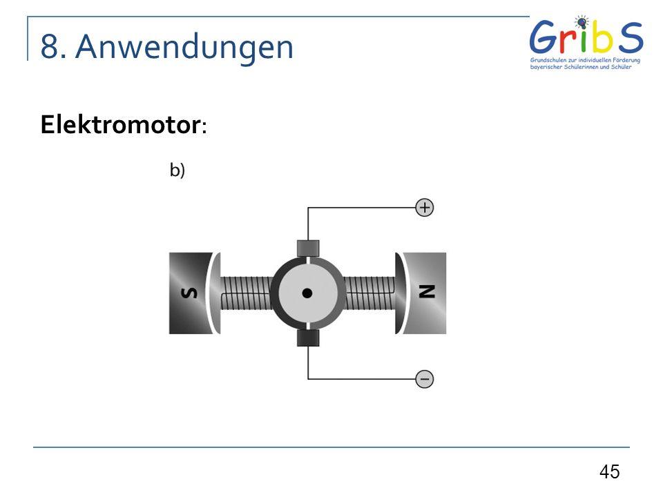 45 Elektromotor: 8. Anwendungen