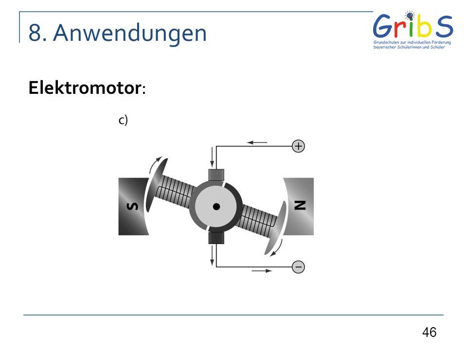 46 Elektromotor: 8. Anwendungen