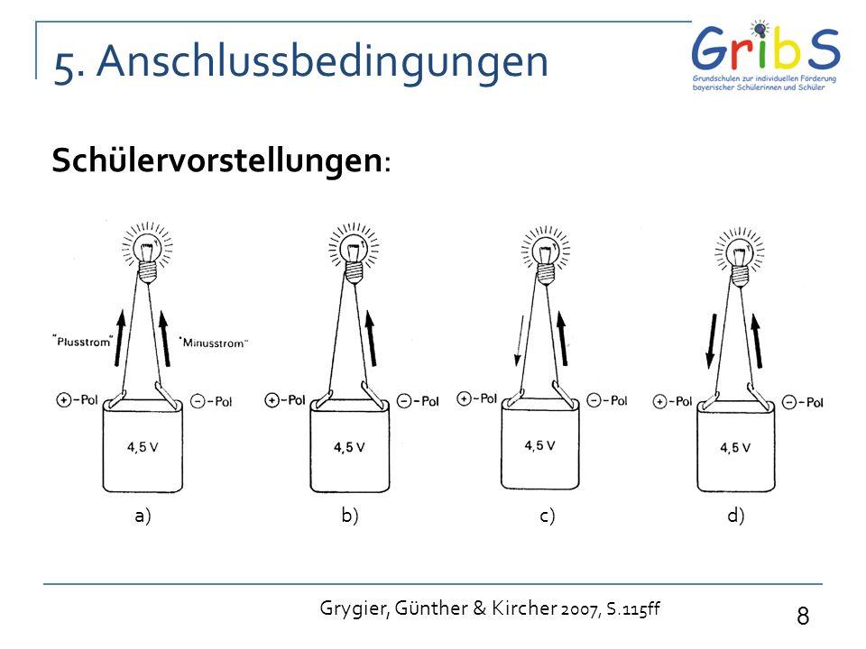 8 Schülervorstellungen: 5. Anschlussbedingungen a)b)c)d) Grygier, Günther & Kircher 2007, S.115ff
