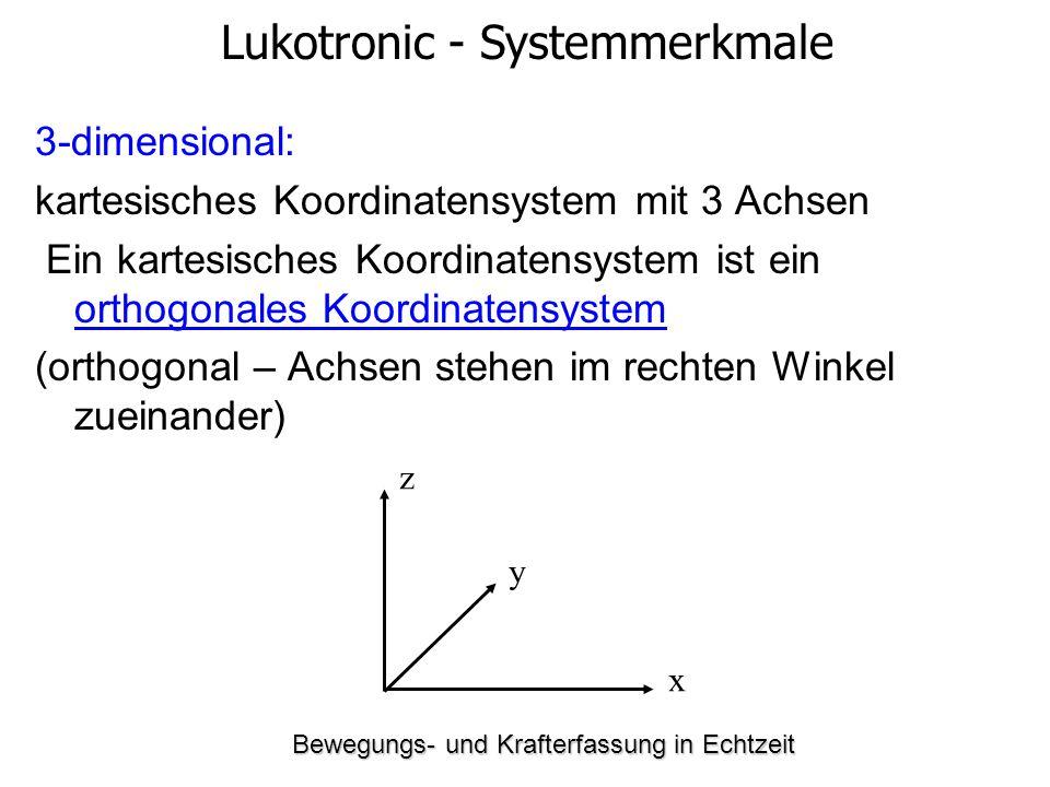Bewegungs- und Krafterfassung in Echtzeit 3-dimensional: kartesisches Koordinatensystem mit 3 Achsen Ein kartesisches Koordinatensystem ist ein orthogonales Koordinatensystem (orthogonal – Achsen stehen im rechten Winkel zueinander) Lukotronic - Systemmerkmale x y z