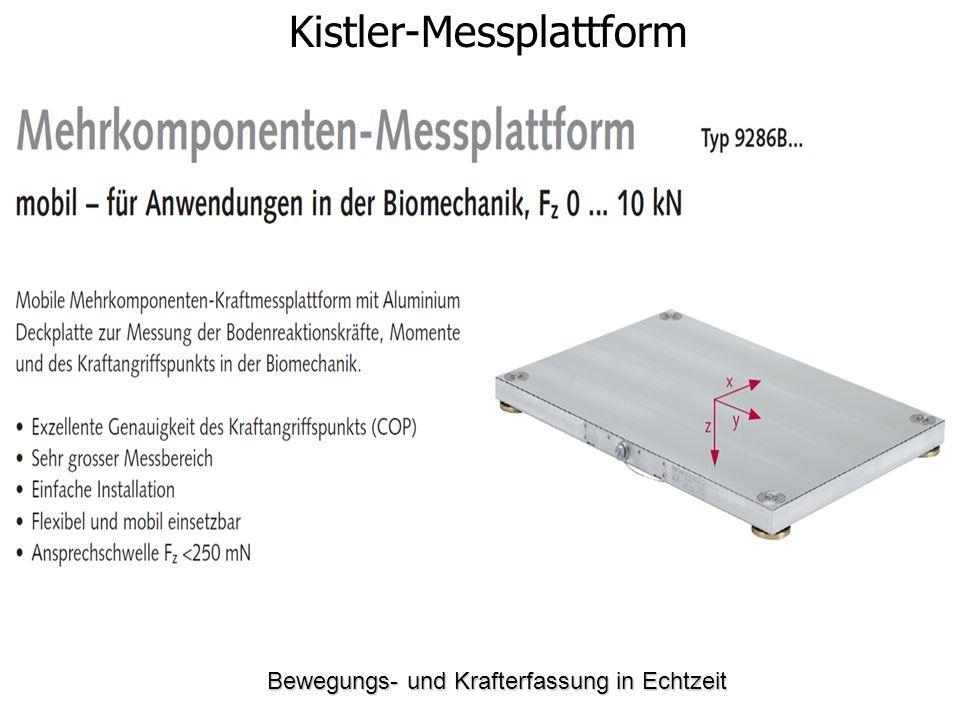 Bewegungs- und Krafterfassung in Echtzeit Kistler-Messplattform