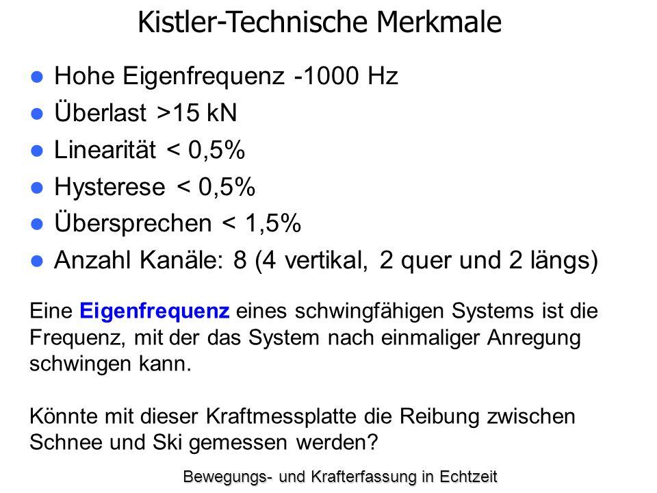 Bewegungs- und Krafterfassung in Echtzeit Hohe Eigenfrequenz -1000 Hz Überlast >15 kN Linearität < 0,5% Hysterese < 0,5% Übersprechen < 1,5% Anzahl Kanäle: 8 (4 vertikal, 2 quer und 2 längs) Kistler-Technische Merkmale Eine Eigenfrequenz eines schwingfähigen Systems ist die Frequenz, mit der das System nach einmaliger Anregung schwingen kann.