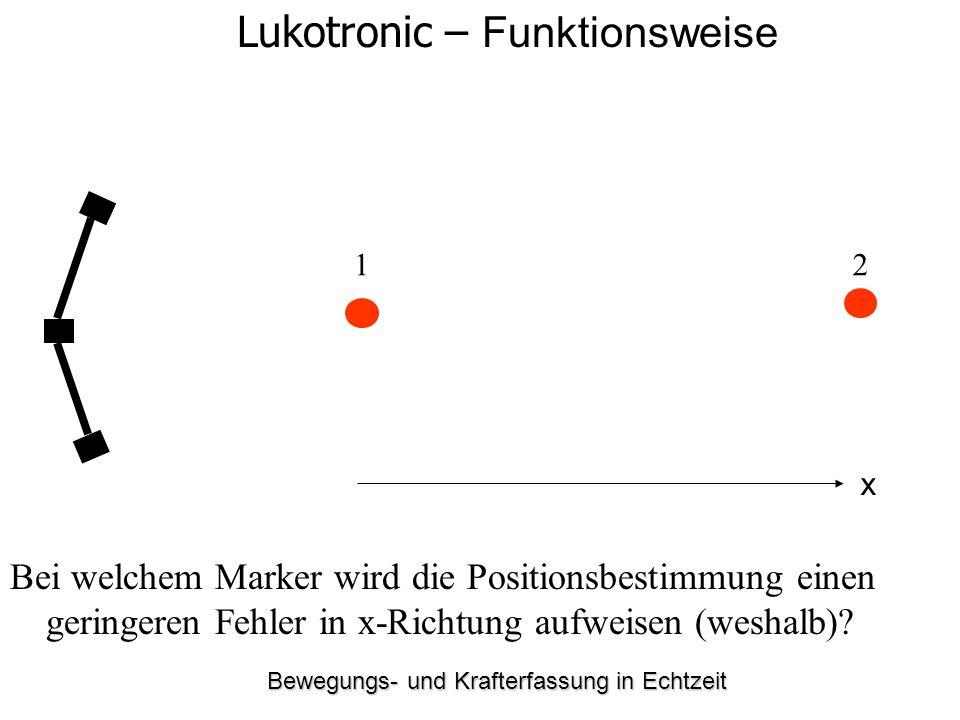 Bewegungs- und Krafterfassung in Echtzeit Lukotronic – Funktionsweise Bei welchem Marker wird die Positionsbestimmung einen geringeren Fehler in x-Richtung aufweisen (weshalb).