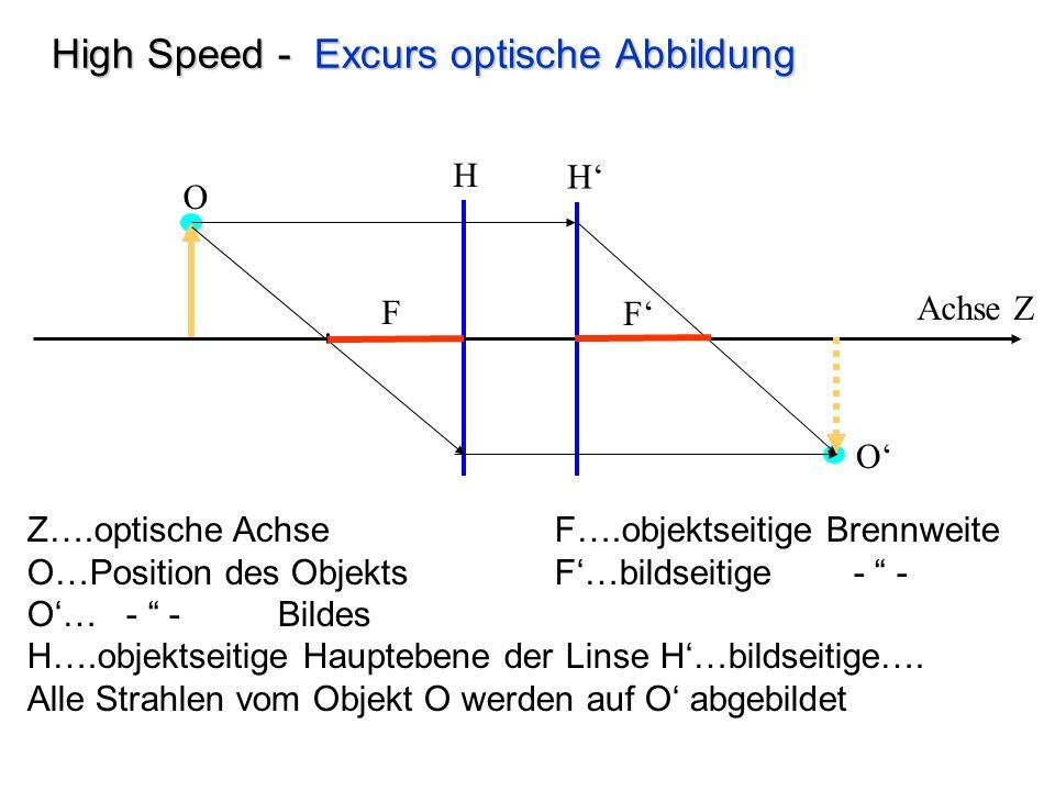 High Speed - Excurs optische Abbildung F Achse Z Z….optische AchseF….objektseitige Brennweite O…Position des ObjektsF…bildseitige - - O… - - Bildes H….objektseitige Hauptebene der LinseH…bildseitige….
