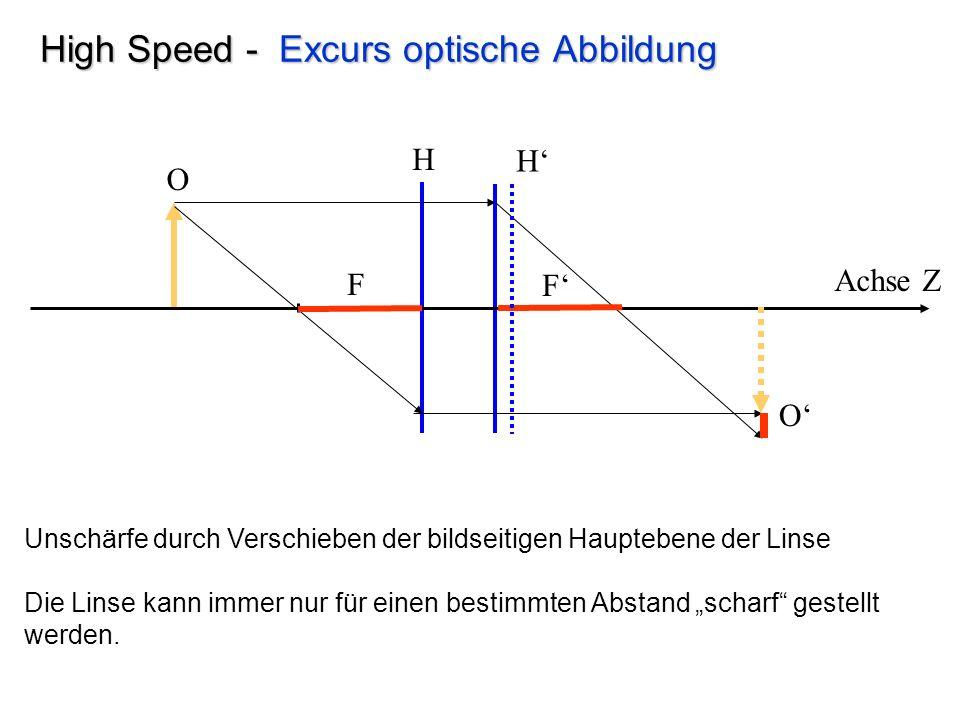 High Speed - Excurs optische Abbildung F Achse Z Unschärfe durch Verschieben der bildseitigen Hauptebene der Linse Die Linse kann immer nur für einen bestimmten Abstand scharf gestellt werden.