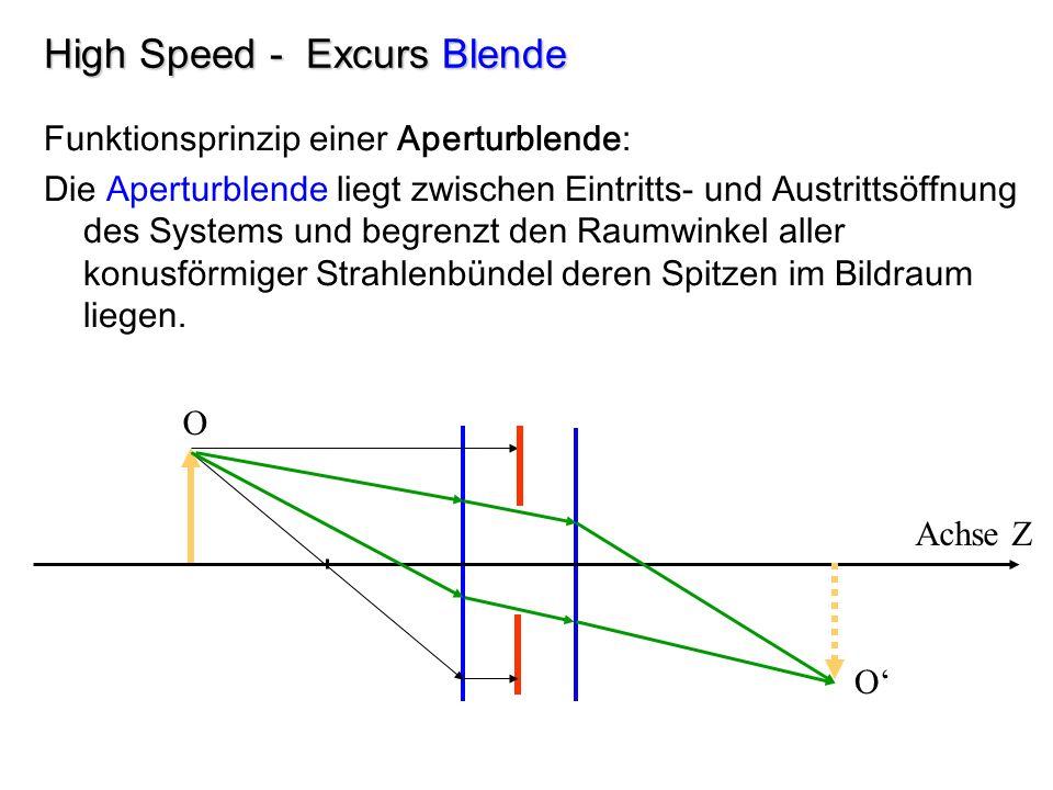 High Speed - Excurs Blende Funktionsprinzip einer Aperturblende: Die Aperturblende liegt zwischen Eintritts- und Austrittsöffnung des Systems und begrenzt den Raumwinkel aller konusförmiger Strahlenbündel deren Spitzen im Bildraum liegen.