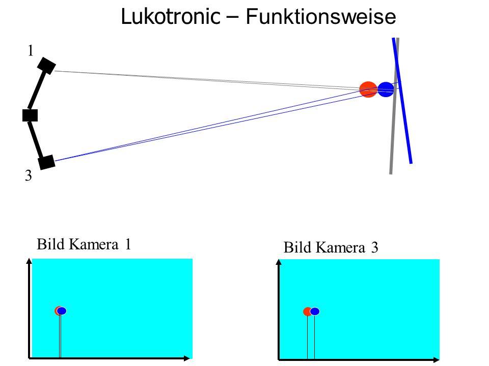 Lukotronic – Funktionsweise 1 3 Bild Kamera 1 Bild Kamera 3