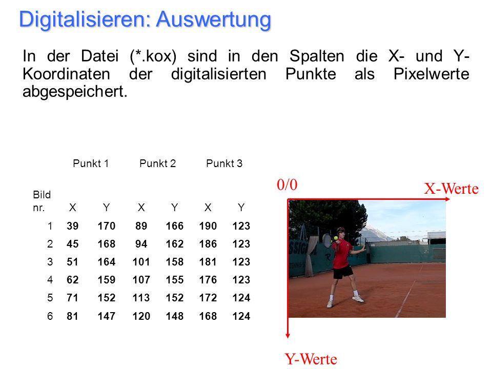 Digitalisieren: Auswertung In der Datei (*.kox) sind in den Spalten die X- und Y- Koordinaten der digitalisierten Punkte als Pixelwerte abgespeichert.