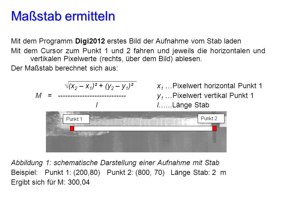 Maßstab ermitteln Mit dem Programm Digi2012 erstes Bild der Aufnahme vom Stab laden Mit dem Cursor zum Punkt 1 und 2 fahren und jeweils die horizontalen und vertikalen Pixelwerte (rechts, über dem Bild) ablesen.