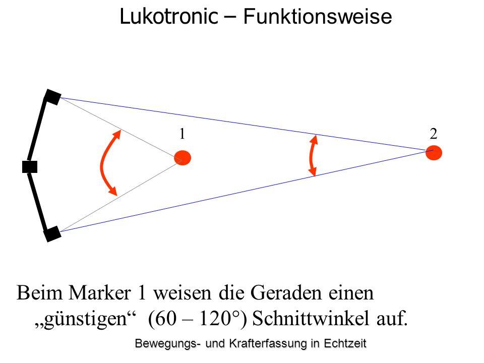Bewegungs- und Krafterfassung in Echtzeit Lukotronic – Funktionsweise Beim Marker 1 weisen die Geraden einen günstigen (60 – 120°) Schnittwinkel auf.