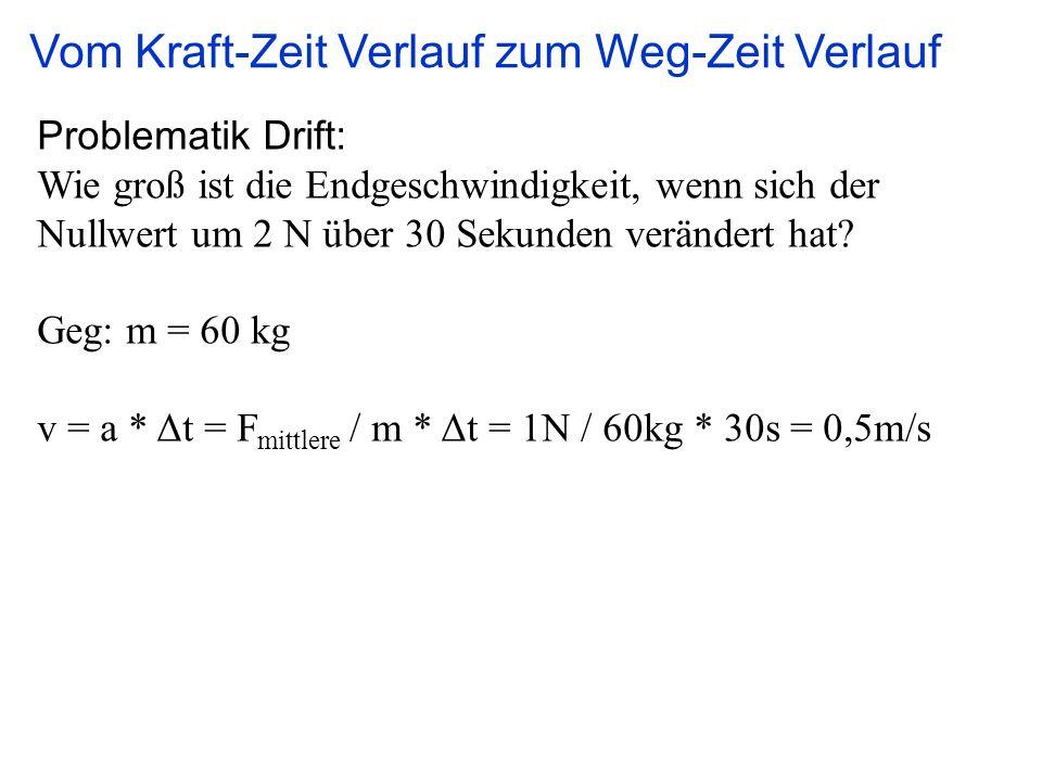 Problematik Drift: Wie groß ist die Endgeschwindigkeit, wenn sich der Nullwert um 2 N über 30 Sekunden verändert hat.