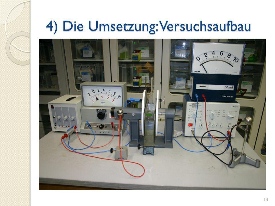4) Die Umsetzung: Versuchsaufbau 14