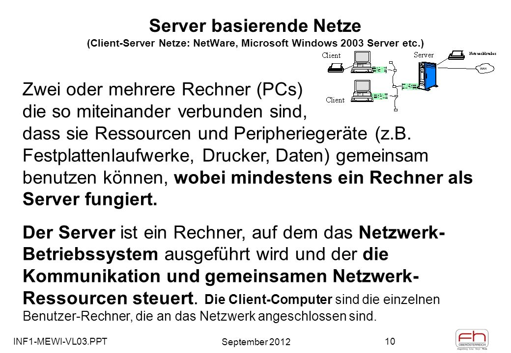INF1-MEWI-VL03.PPT September 2012 10 Server basierende Netze (Client-Server Netze: NetWare, Microsoft Windows 2003 Server etc.) Zwei oder mehrere Rech