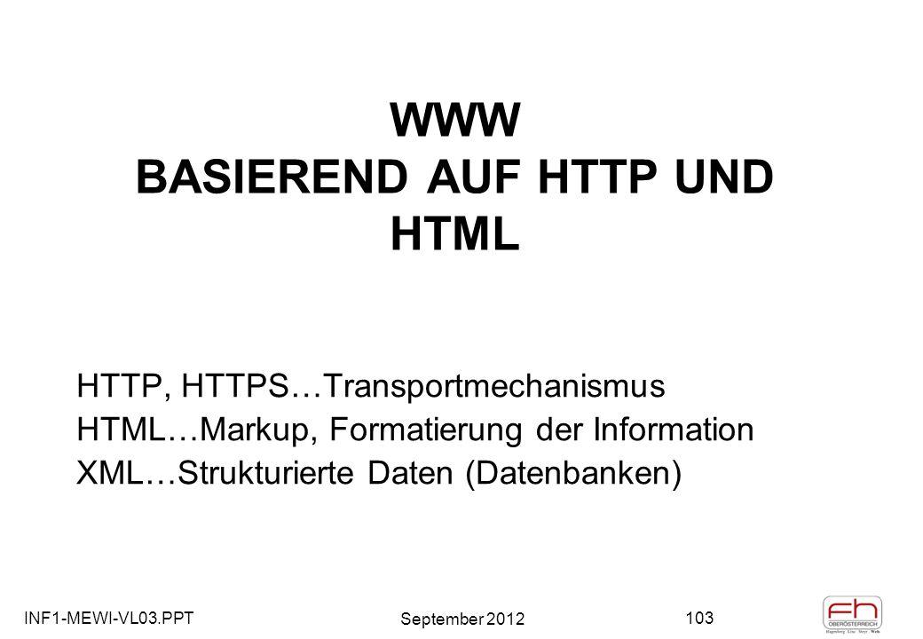 INF1-MEWI-VL03.PPT September 2012 103 WWW BASIEREND AUF HTTP UND HTML HTTP, HTTPS…Transportmechanismus HTML…Markup, Formatierung der Information XML…Strukturierte Daten (Datenbanken)