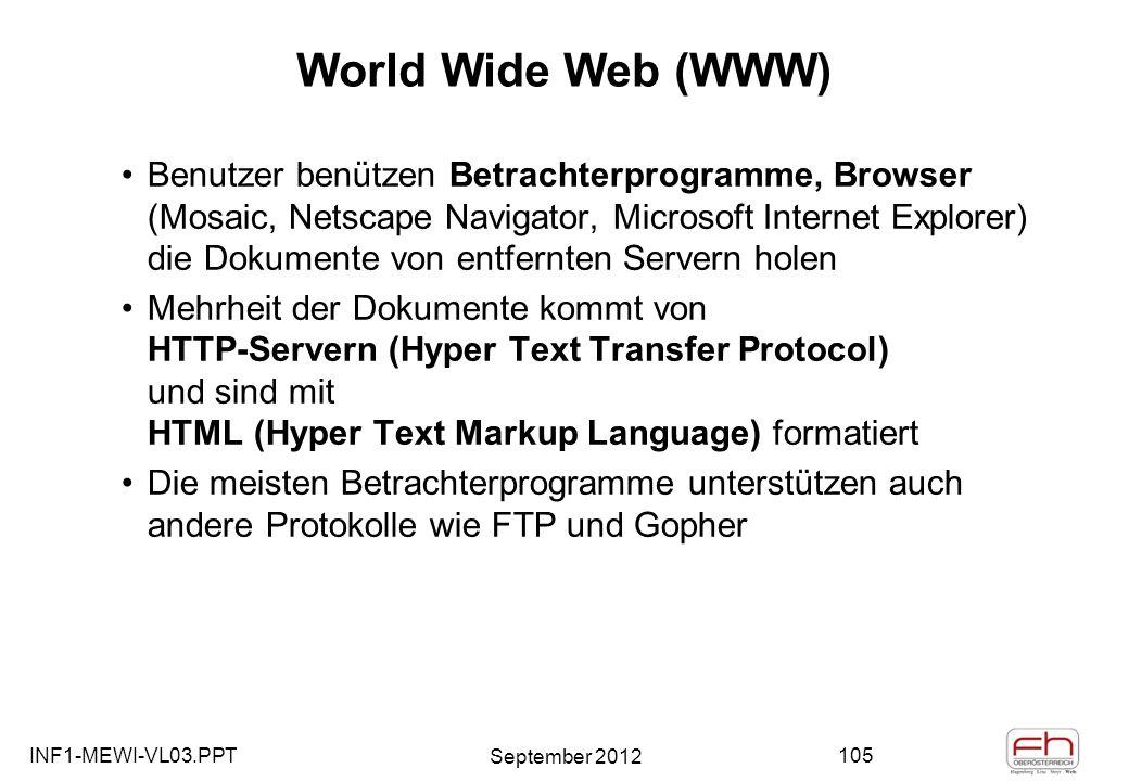 INF1-MEWI-VL03.PPT September 2012 105 World Wide Web (WWW) Benutzer benützen Betrachterprogramme, Browser (Mosaic, Netscape Navigator, Microsoft Internet Explorer) die Dokumente von entfernten Servern holen Mehrheit der Dokumente kommt von HTTP-Servern (Hyper Text Transfer Protocol) und sind mit HTML (Hyper Text Markup Language) formatiert Die meisten Betrachterprogramme unterstützen auch andere Protokolle wie FTP und Gopher