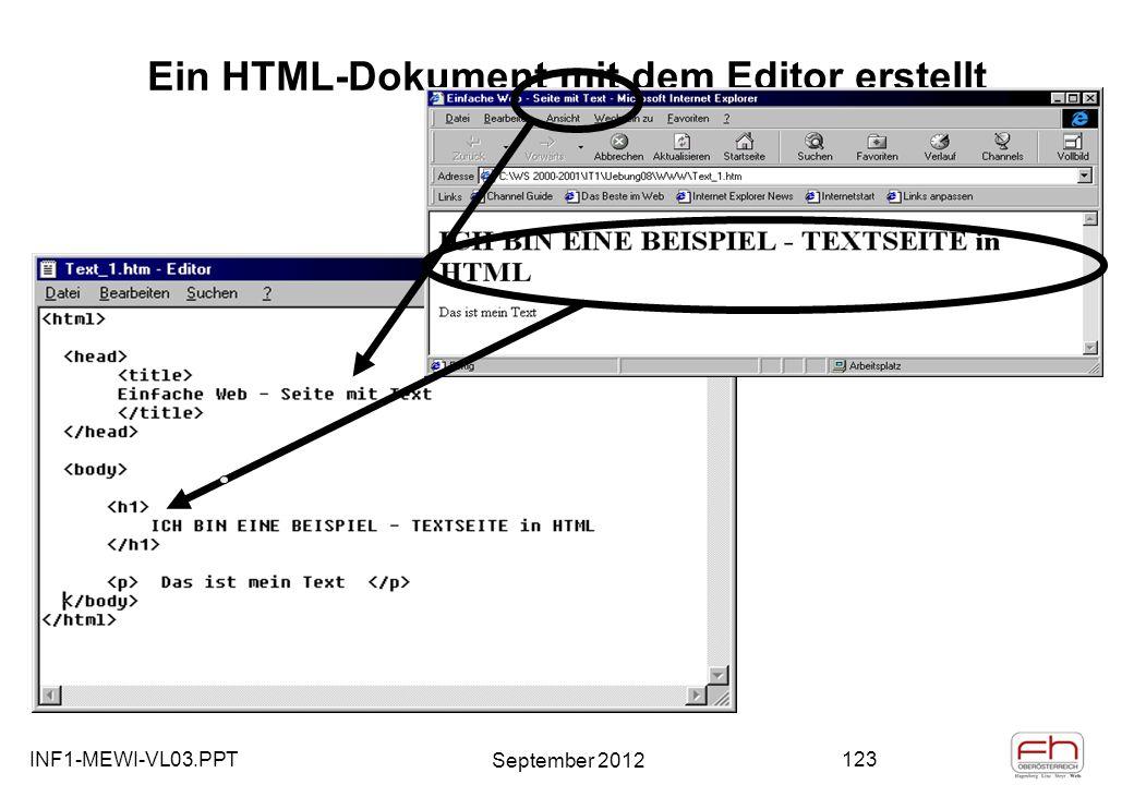 INF1-MEWI-VL03.PPT September 2012 123 Ein HTML-Dokument mit dem Editor erstellt