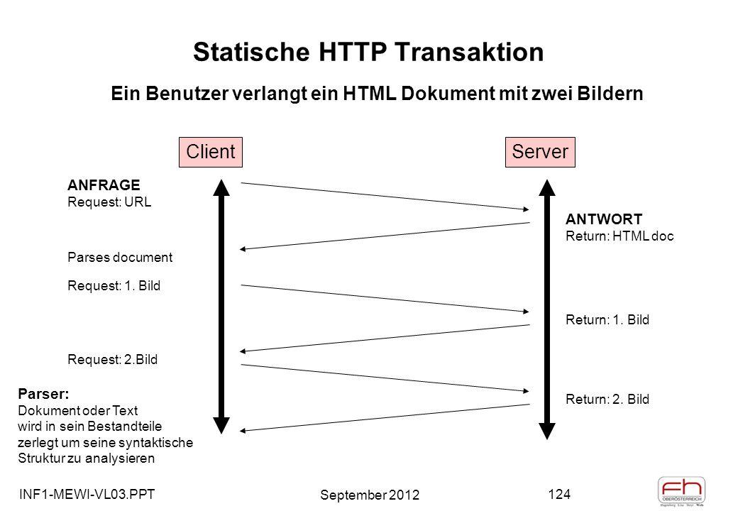 INF1-MEWI-VL03.PPT September 2012 124 Statische HTTP Transaktion Ein Benutzer verlangt ein HTML Dokument mit zwei Bildern ANFRAGE Request: URL Request: 1.