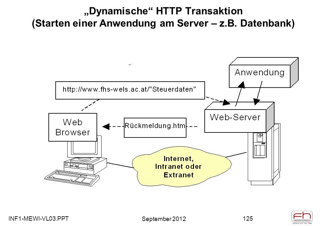 INF1-MEWI-VL03.PPT September 2012 125 Dynamische HTTP Transaktion (Starten einer Anwendung am Server – z.B.