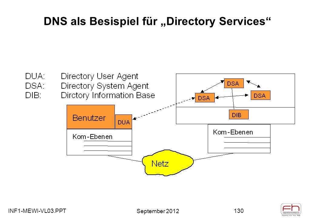INF1-MEWI-VL03.PPT September 2012 130 DNS als Besispiel für Directory Services
