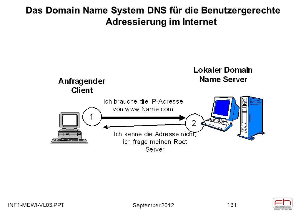 INF1-MEWI-VL03.PPT September 2012 131 Das Domain Name System DNS für die Benutzergerechte Adressierung im Internet