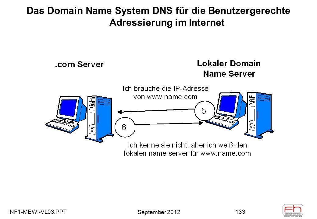 INF1-MEWI-VL03.PPT September 2012 133 Das Domain Name System DNS für die Benutzergerechte Adressierung im Internet