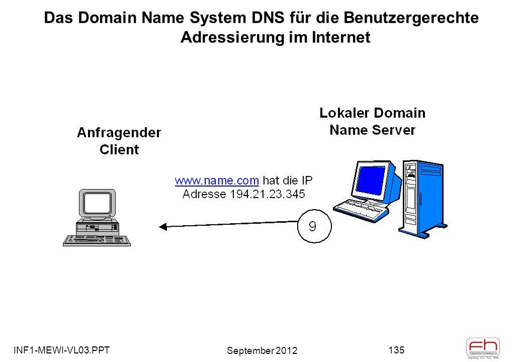 INF1-MEWI-VL03.PPT September 2012 135 Das Domain Name System DNS für die Benutzergerechte Adressierung im Internet