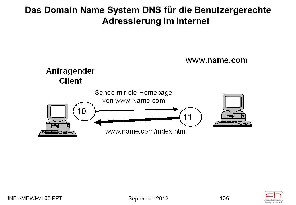 INF1-MEWI-VL03.PPT September 2012 136 Das Domain Name System DNS für die Benutzergerechte Adressierung im Internet