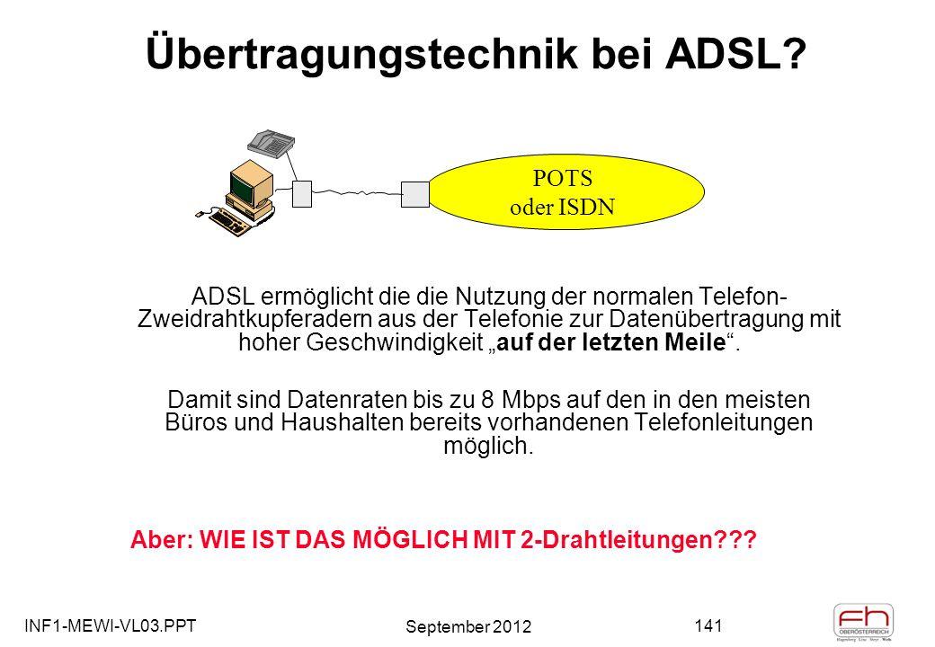 INF1-MEWI-VL03.PPT September 2012 141 POTS oder ISDN Übertragungstechnik bei ADSL.