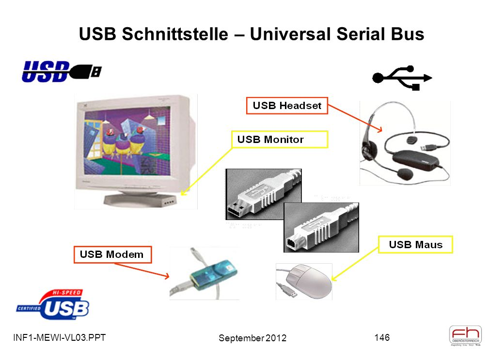 INF1-MEWI-VL03.PPT September 2012 146 USB Schnittstelle – Universal Serial Bus