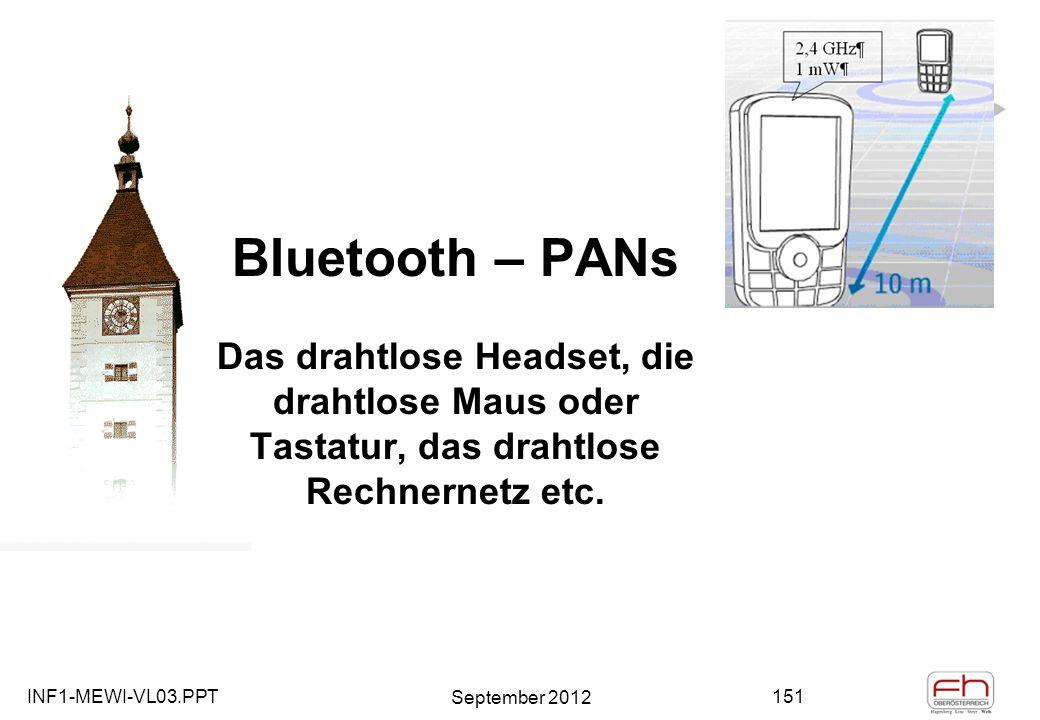 INF1-MEWI-VL03.PPT September 2012 151 Bluetooth – PANs Das drahtlose Headset, die drahtlose Maus oder Tastatur, das drahtlose Rechnernetz etc.