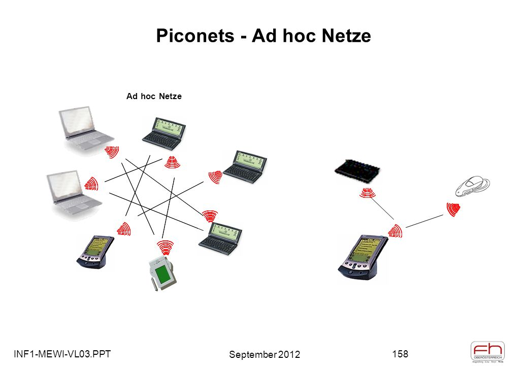 INF1-MEWI-VL03.PPT September 2012 158 Piconets - Ad hoc Netze