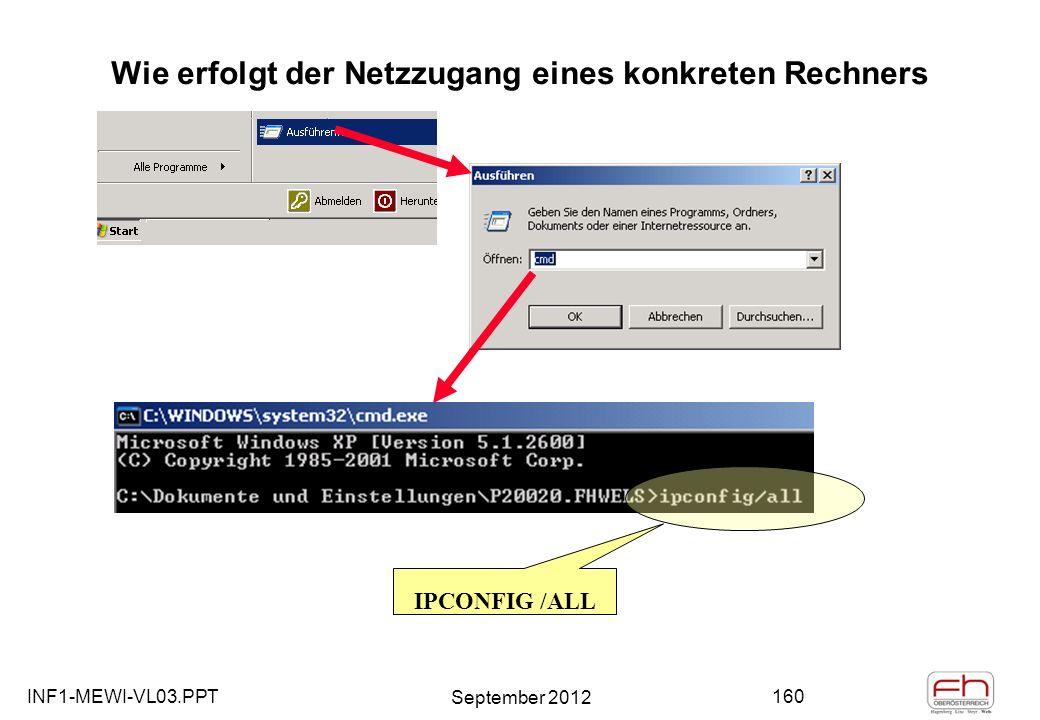 INF1-MEWI-VL03.PPT September 2012 160 Wie erfolgt der Netzzugang eines konkreten Rechners IPCONFIG /ALL