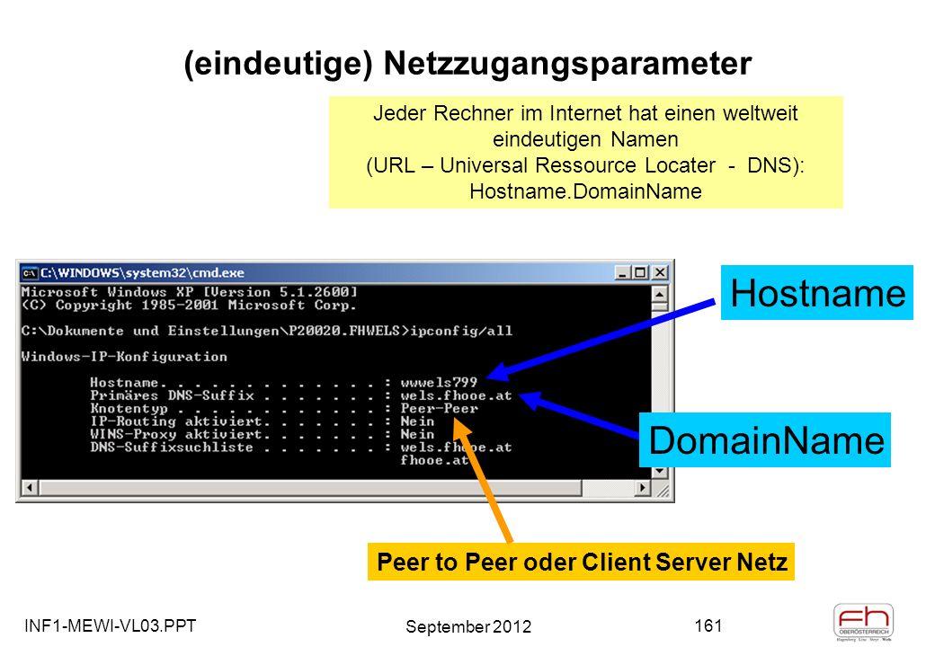 INF1-MEWI-VL03.PPT September 2012 161 (eindeutige) Netzzugangsparameter Jeder Rechner im Internet hat einen weltweit eindeutigen Namen (URL – Universal Ressource Locater - DNS): Hostname.DomainName Hostname DomainName Peer to Peer oder Client Server Netz